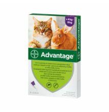 Advantage 80 Cat/Rab 0,8 x 4 tubus, macskák és nyulak bolhásságának megelőzésére és kezelésére